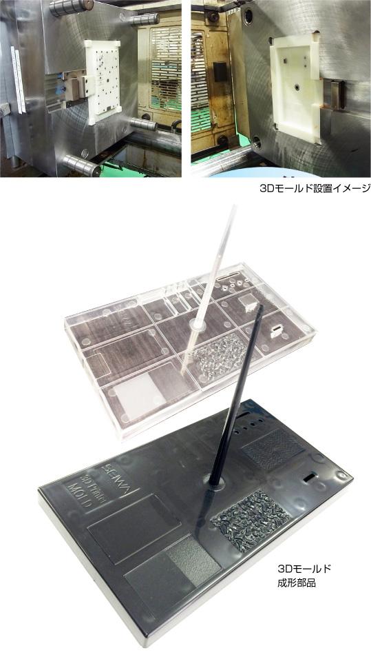 3Dモールド設置イメージと3Dモールド成形部品
